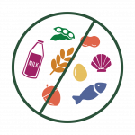allergen-free icon crossing out the big-8 allergens.
